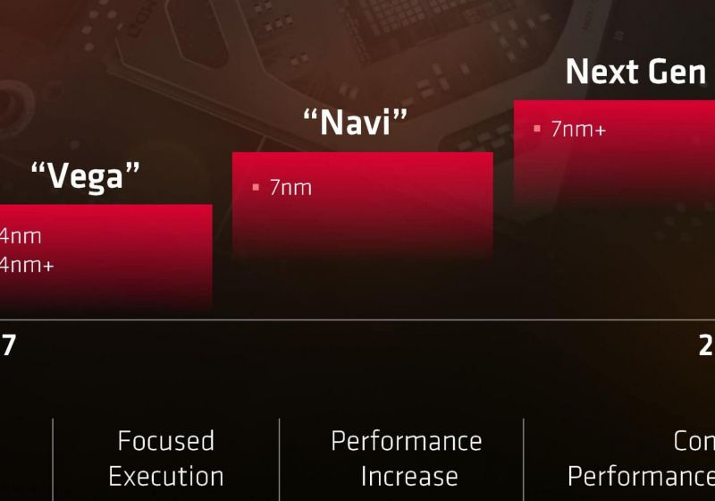 Our take on AMD Zen 2 CPU and Navi GPU rumors | iFeeltech