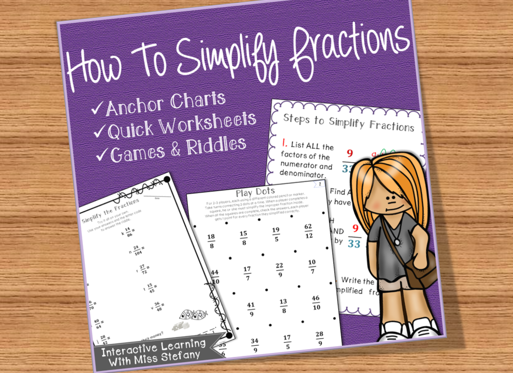 2 Step By Step Guides To Help Students Learn To Simplify