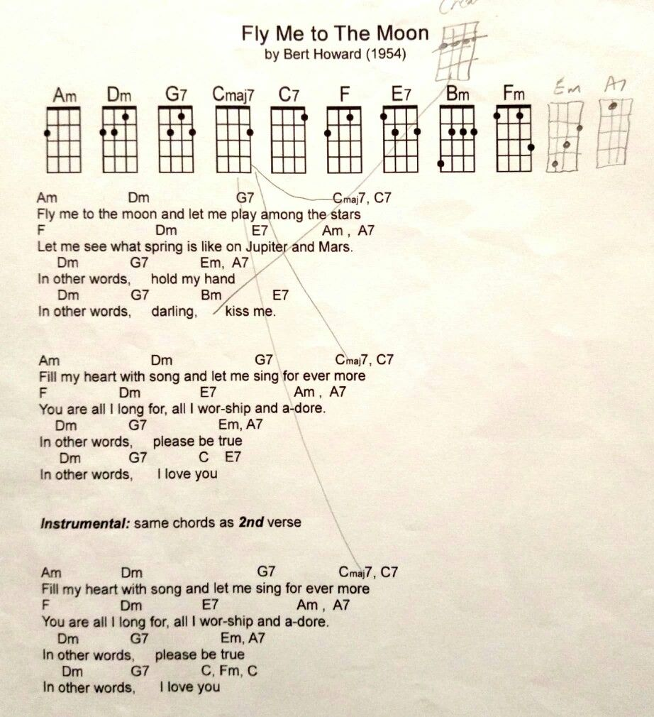 Fly Me To The Moon Ukulele Chords Songs Ukulele Songs Ukelele Chords Ukulele Songs