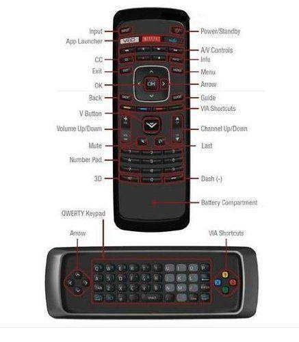 New Original Vizio 3D XRV13D Qwerty keyboard APP