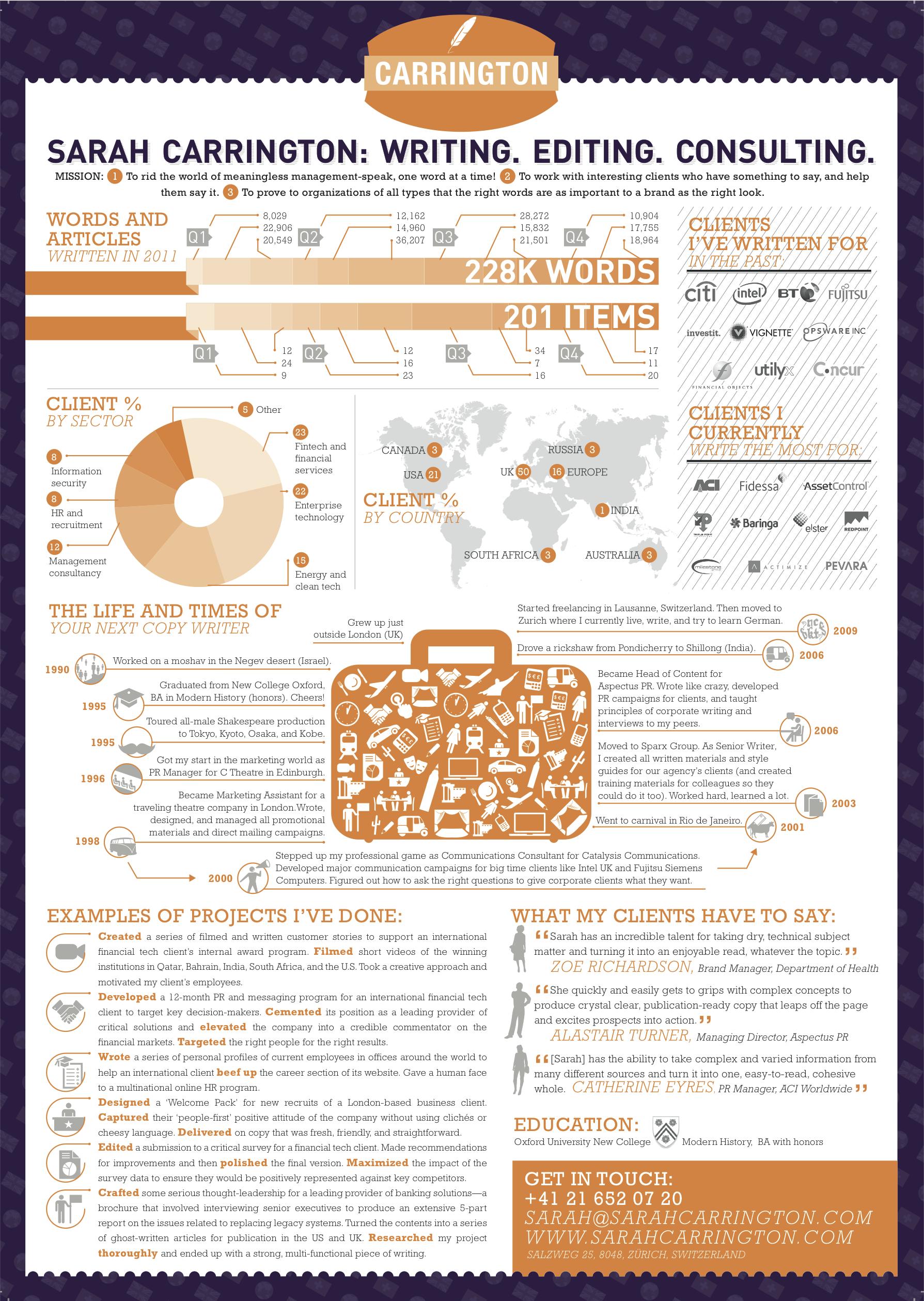 What I Ve Done Infografik Lebenslauf Infografik Free