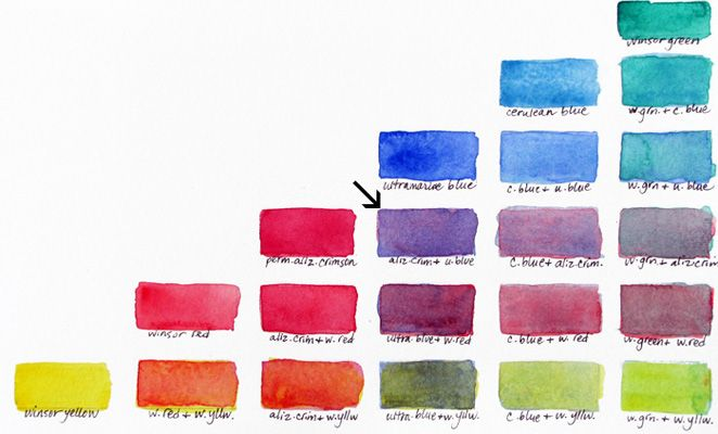 Chart Of Watercolor Pigment Combinations Each Possible Mixture Is