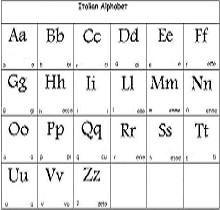 Learn Italian Alphabet | italian class | Pinterest | Italian and ...