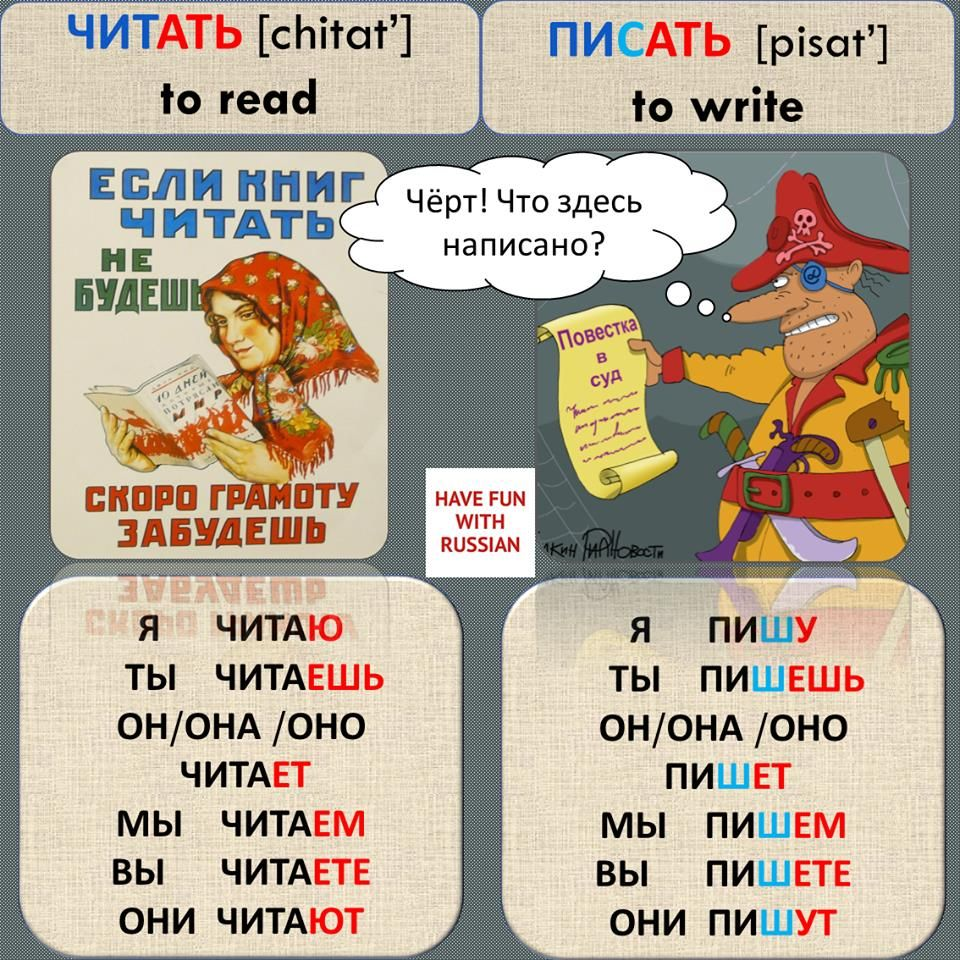 Pin by LEARNING RUSSIAN on VERBS Russian language