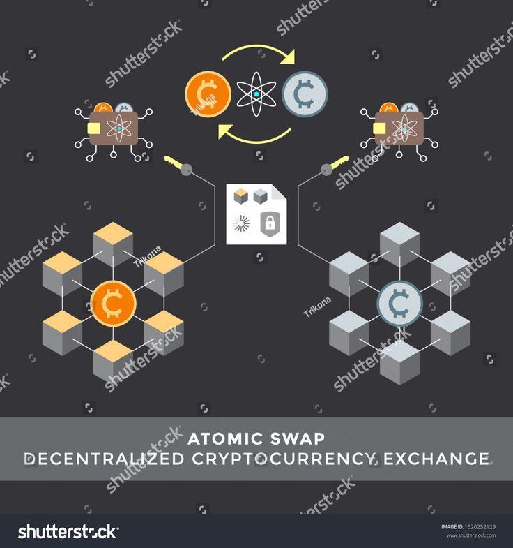 Atoms vector atoms vector atome vektor vecteur d