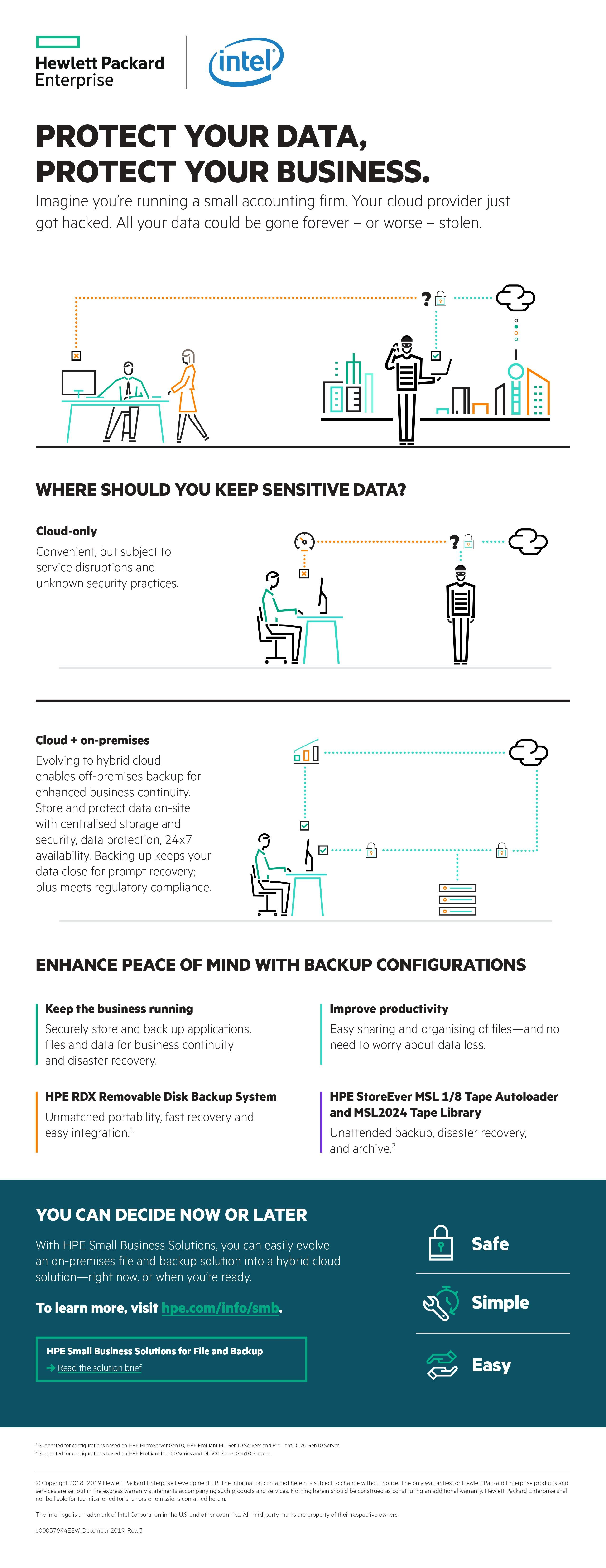 Hpe Hybrid Cloud Security Solution In 2020 Security Solutions Data Backup Data Security