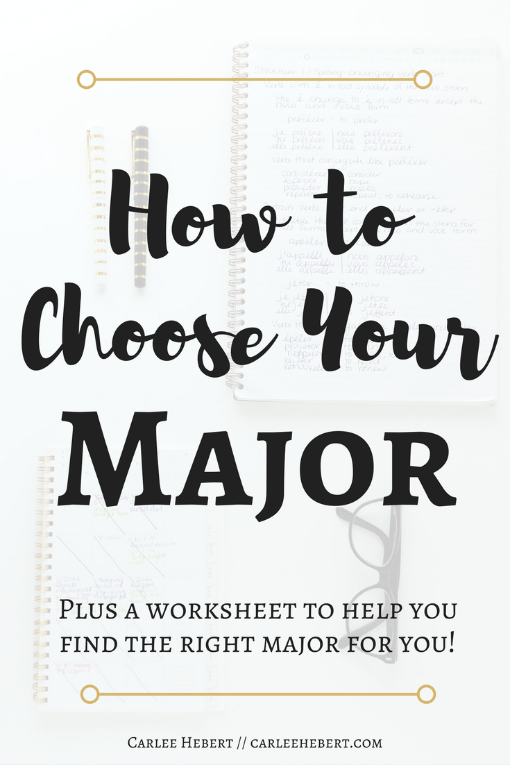 learn how to choose your major choosing a college major is a big decision