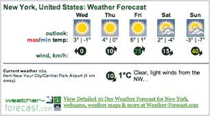 Weather Forecast Widget 10 Day Weather Forecast Weather Forecast Weather Predictions