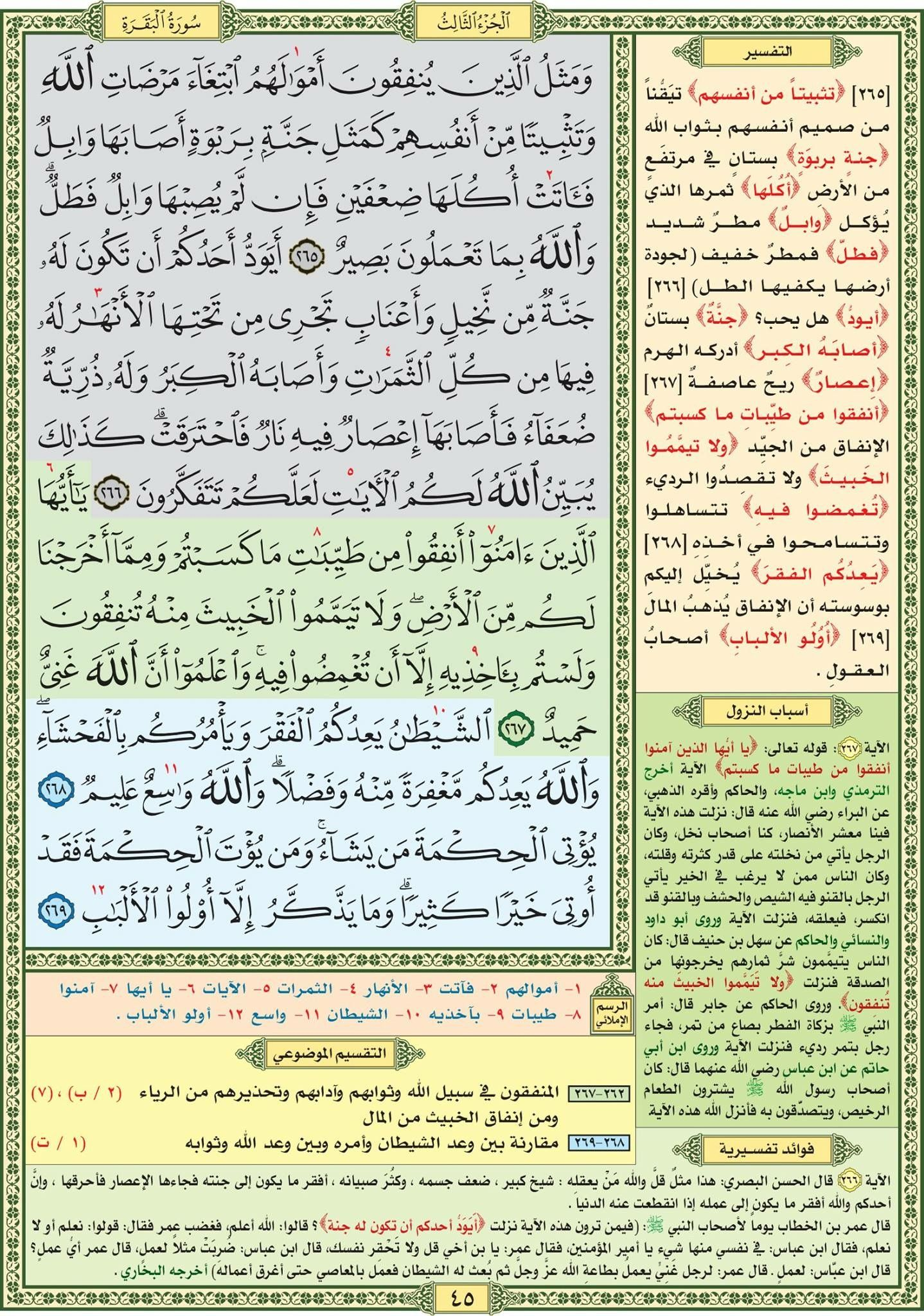 سورة البقرة صفحة رقم ٤٥ مصحف التقسيم الموضوعي للحافظ المتقن Quran Verses Verses Quran