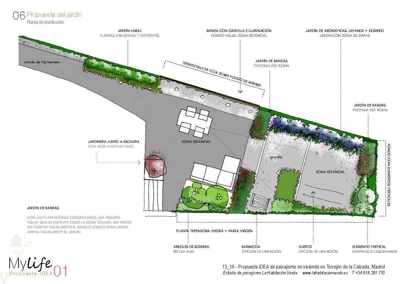 Plano croquis dise o de jardin en vivienda unifamiliar for Planos de jardines