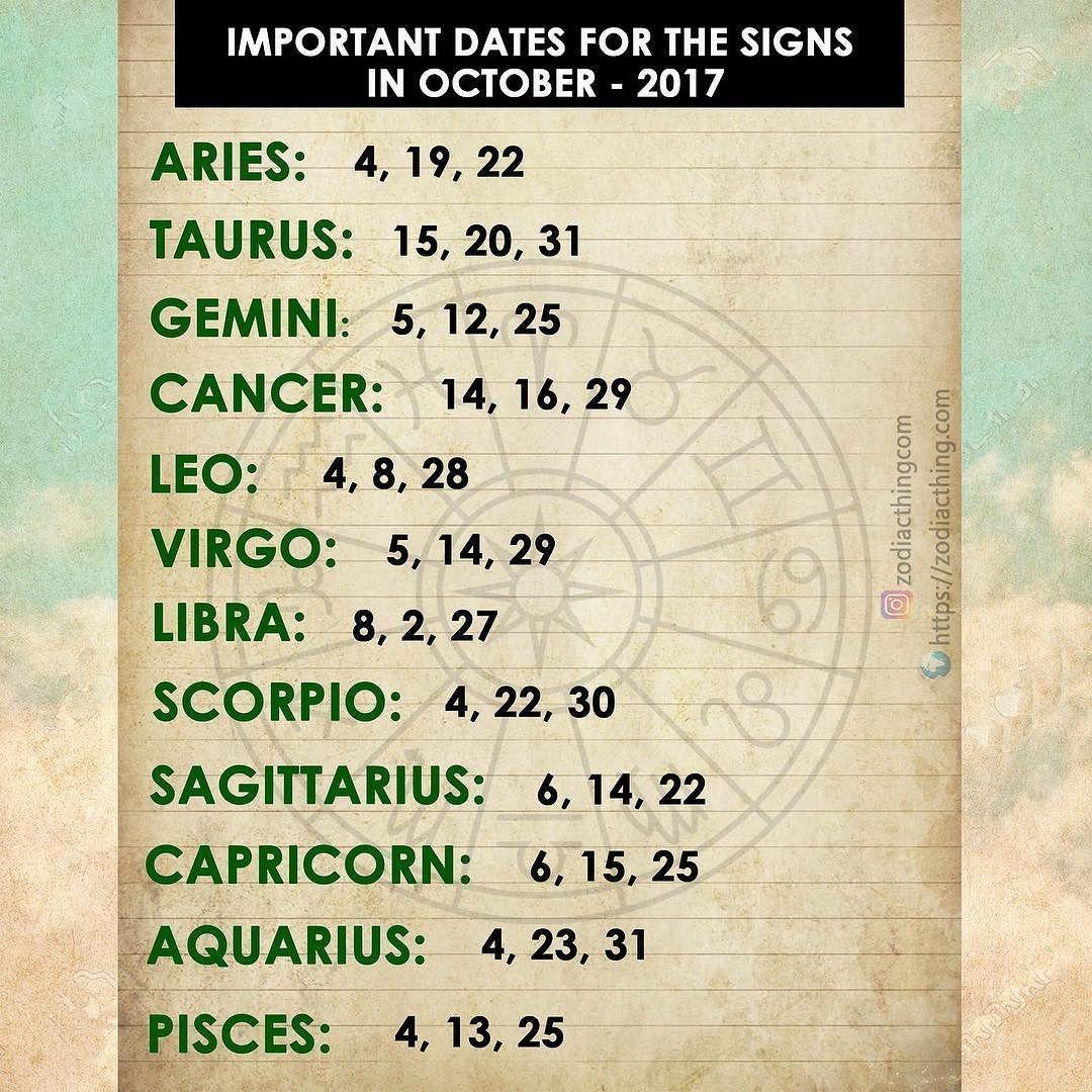 Gemini sign dates in Melbourne