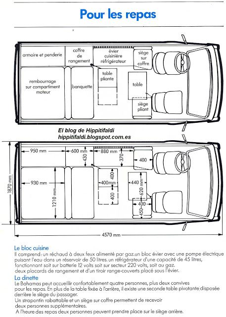 www vwt3 net medidas varias sobre la t3 t25 vanagon vw t3 rh pinterest com Automotive Wiring Diagrams Basic Electrical Schematic Diagrams