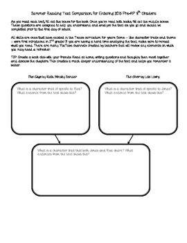 essay topics for business vigilance awareness