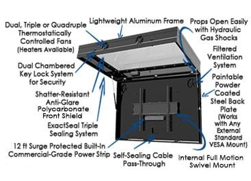 The Tv Shield Pro 55 60 Outdoor Weatherproof Tv Display Enclosure Outdoor Tv Cabinet Tv Shield Outdoor Tv