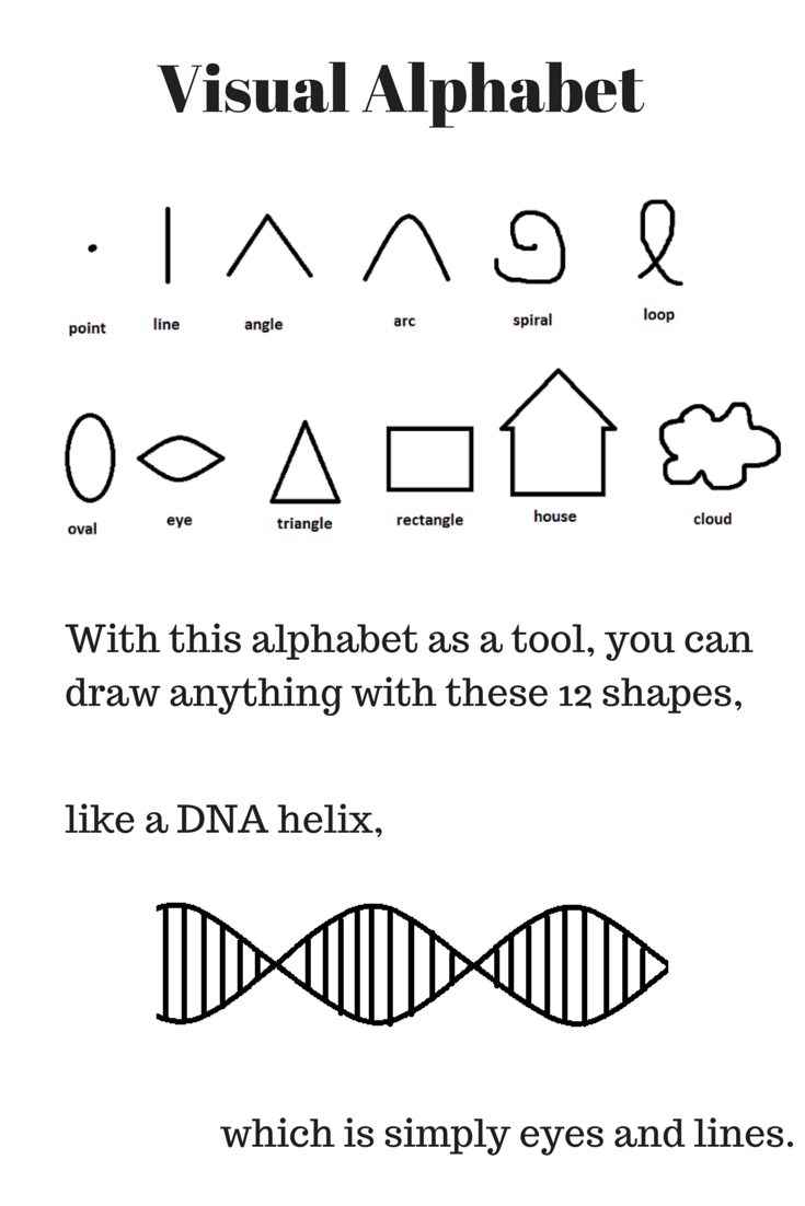 The visual alphabet can be used to draw anything! Click ...