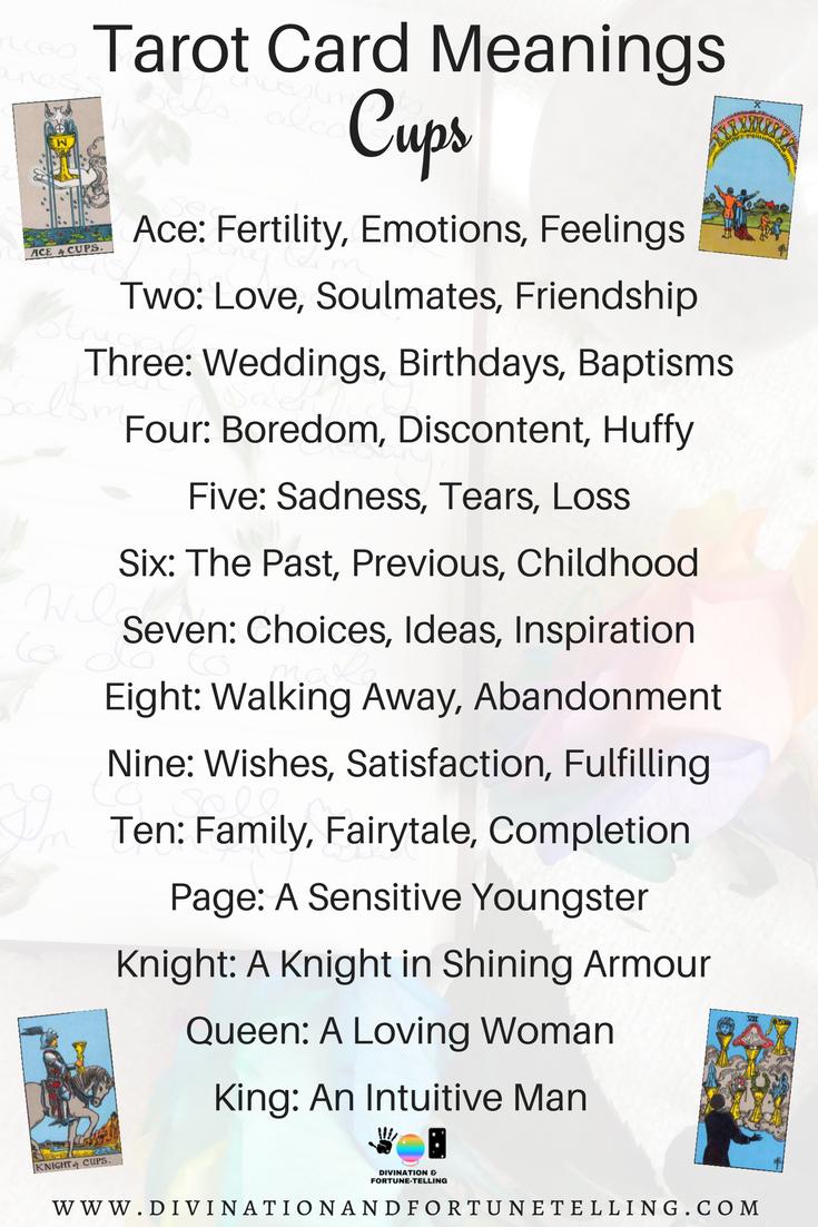Tarot Card Meanings | Tarot reading with Nonda | Tarot learning, All