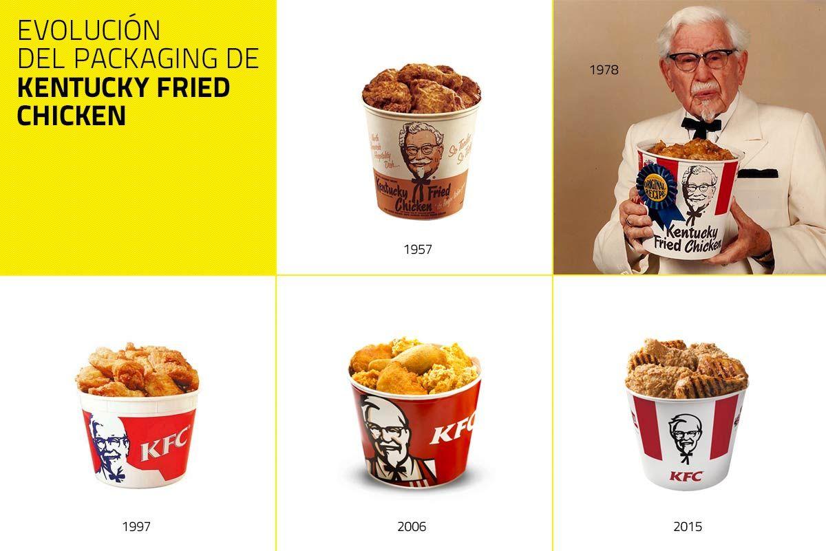 Evolución del packaging de Kentucky Fried Chicken Pollo