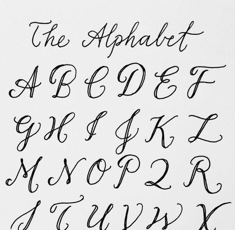 7 Tipos De Letras Taringa Letras Letras Tipos De Letras Y