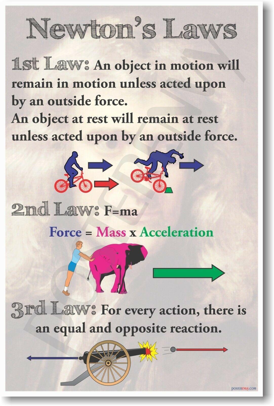 Details About Newton S Laws