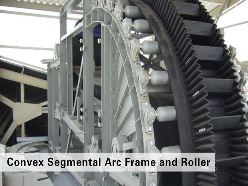 convex segmental arc frame and rollers
