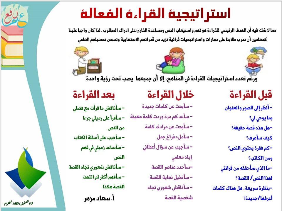 استراتيجية القراءة الفعالة واستراتيجة Sq3r ضمن استراتيجيات التعلم النشط Effective Reading Methods 3ilm Nafi3 Learning Arabic Arabic Kids Teaching Strategies