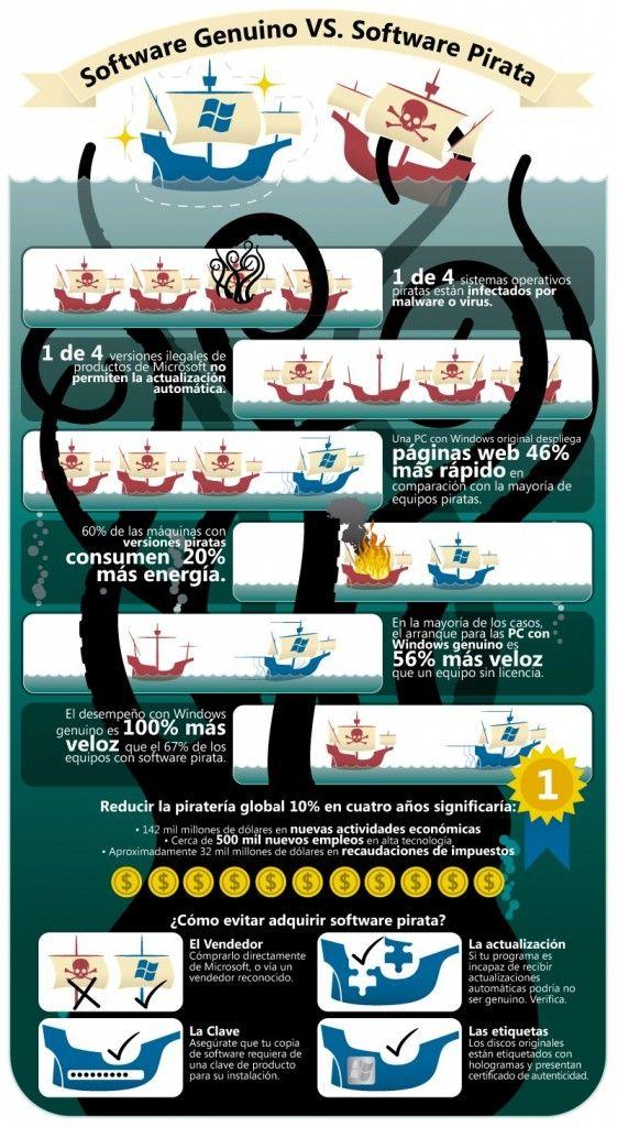 Lo Pirata vs Lo legal según Microsoft | Microsoft | Windows