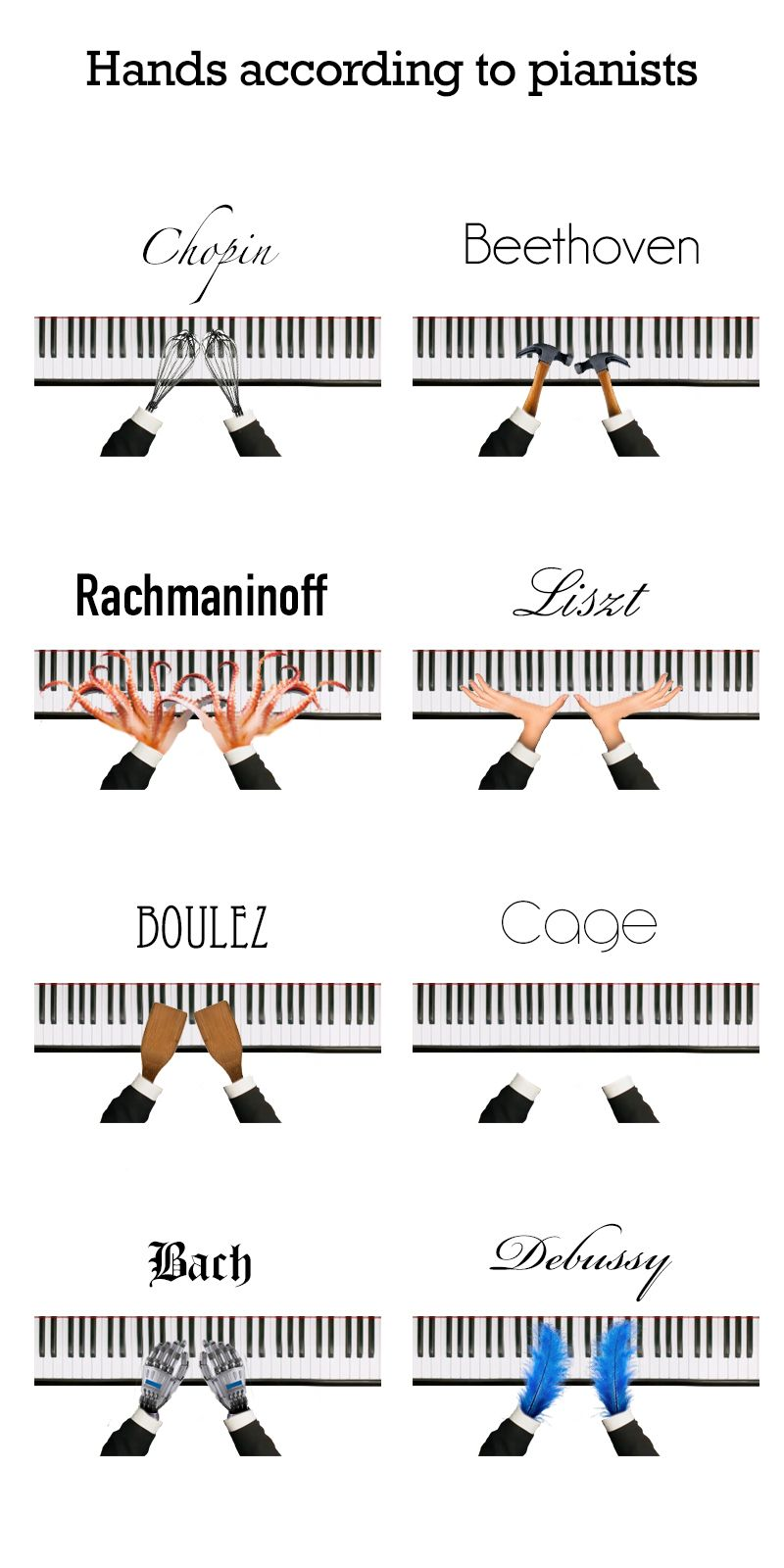 Hands according to pianists [Updated]. Keep your