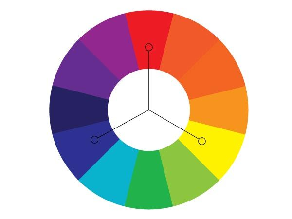 Color Theory 101 Help Students Learn Primary Secondary Tertiary