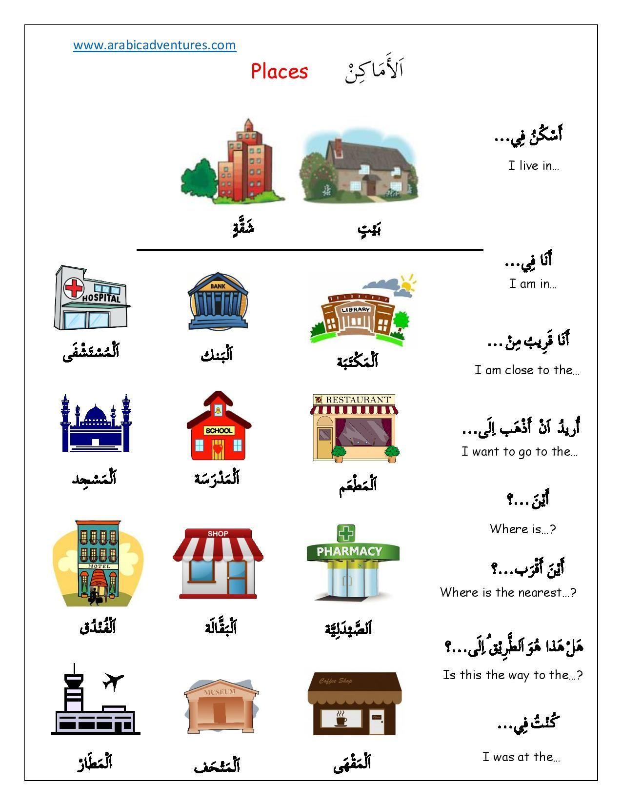 Learning Arabic Msa Fabiennem Places In Arabic