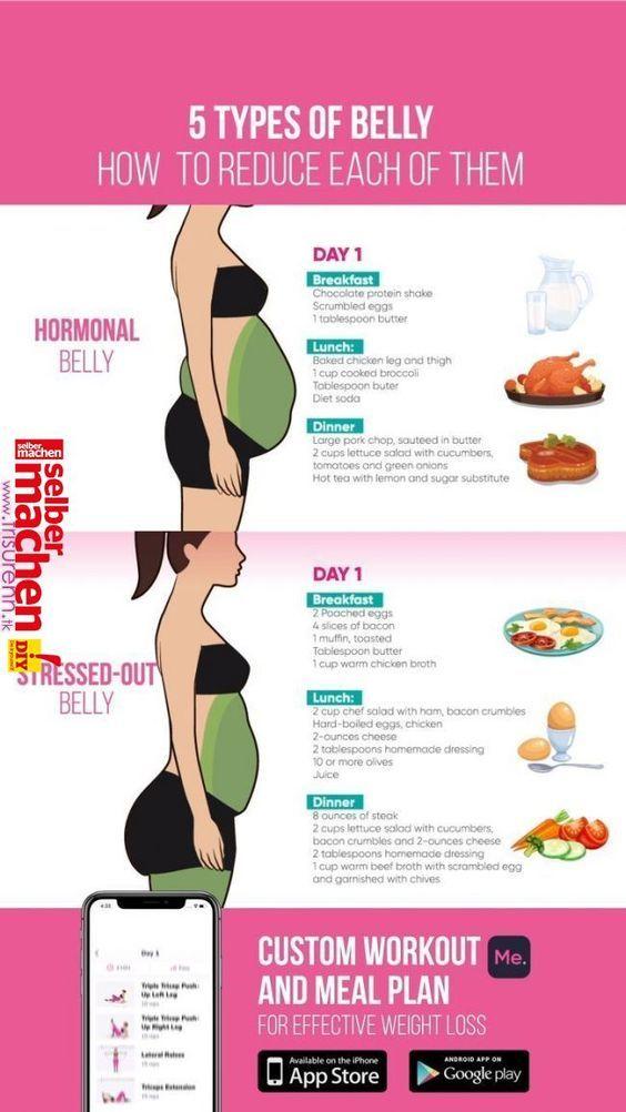 belly fat burn app