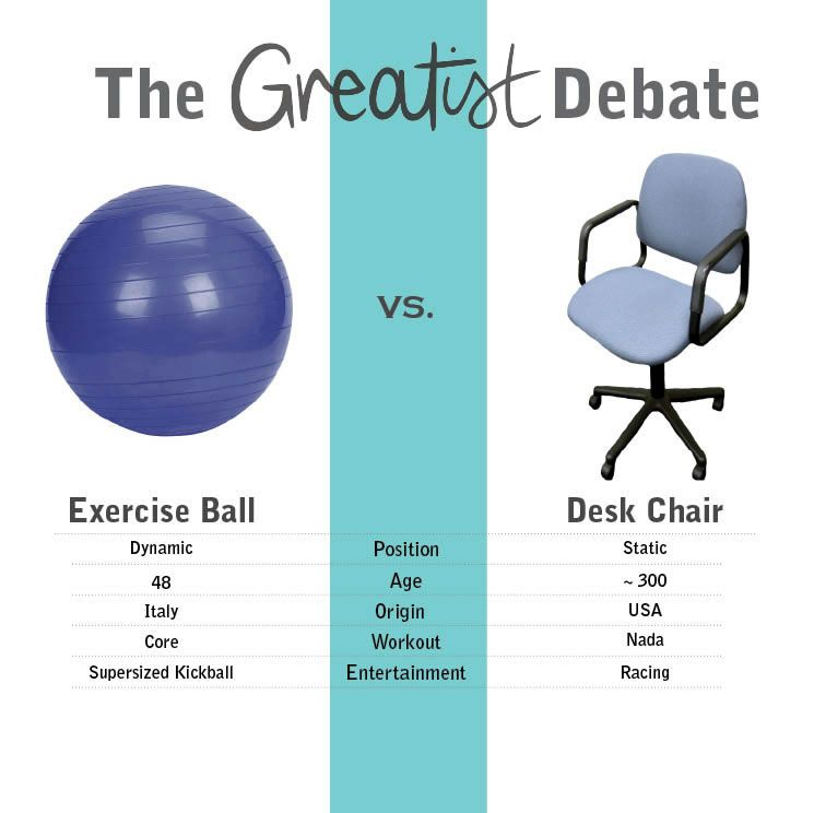 swiss ball vs office chair the greatist debate exercise ball