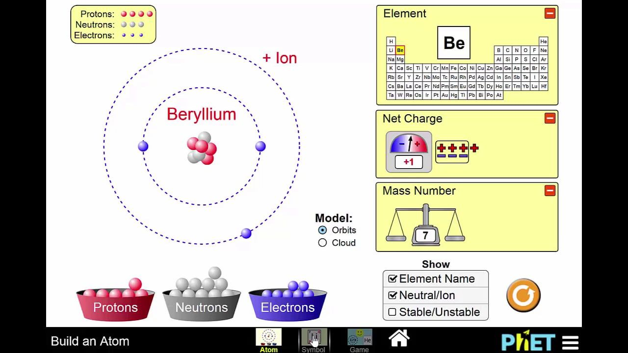 Build An Atom Primer Atom Spring Math Worksheets Family Worksheet