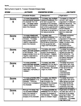 Written Essay Papers Character Analysis Essay Rubric  Free Great Rubric Will Use When Students  Analyze The Character Of Brian Robeson From Gary Paulsens Hatchet Topics For Synthesis Essay also Narrative Essay Examples High School Character Analysis Essay Rubric  Educational Finds And Teaching  Catcher In The Rye Essay Thesis