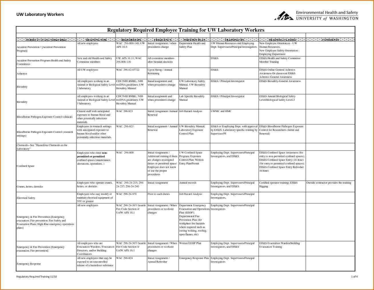 eqms Safety Manual Template Free documentation kit pdf flipbook free ...