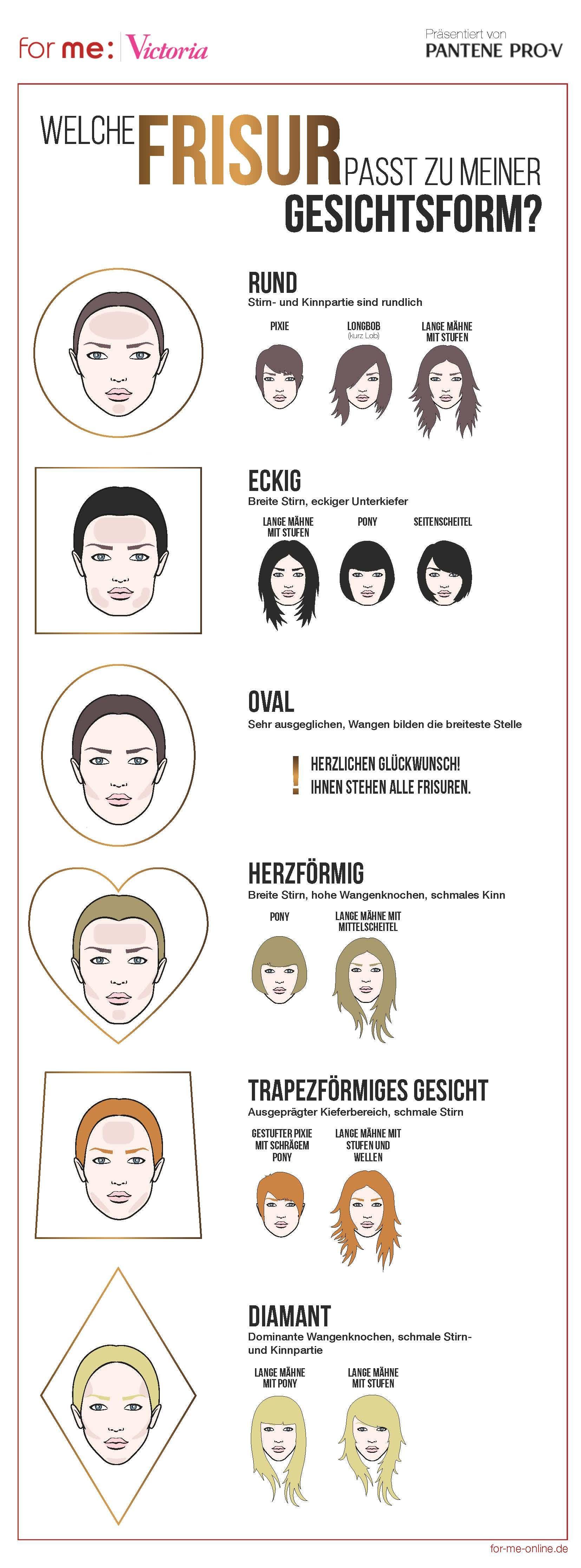 Finden Sie Heraus Welcher Hairstyle Sich Am Besten Fur Sie Eignet Egal Ob Rund Eckig Oder Oval Gesichtsform Und F Gesichtsform Frisur Gesichtsform Gesicht