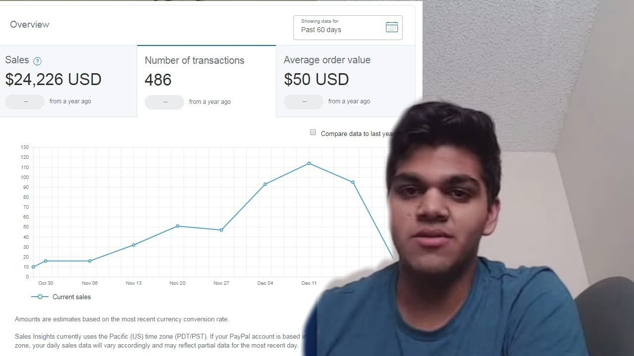$20,000 in eBay Sales at 18 Years Old, Drop Shipping and