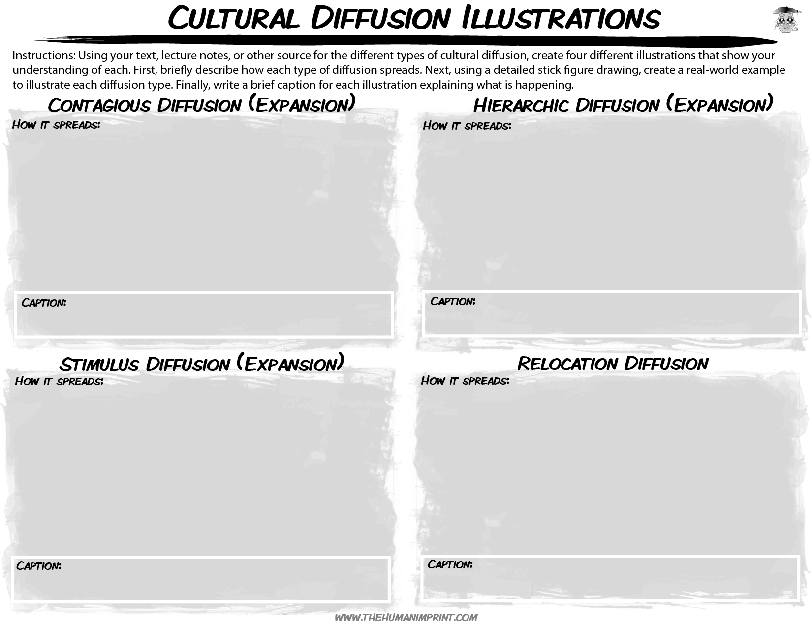 Lesson Plan Types Of Cultural Diffusion