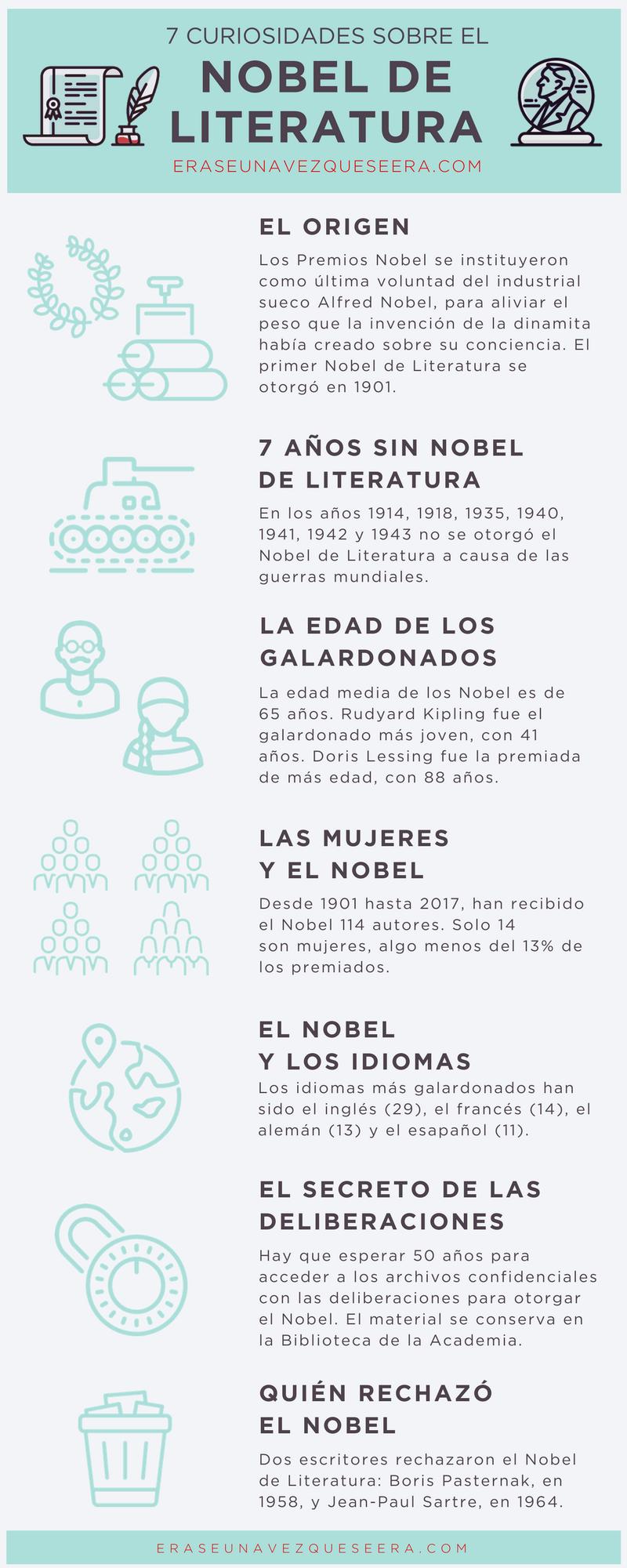 Pin En Infografías Literarias