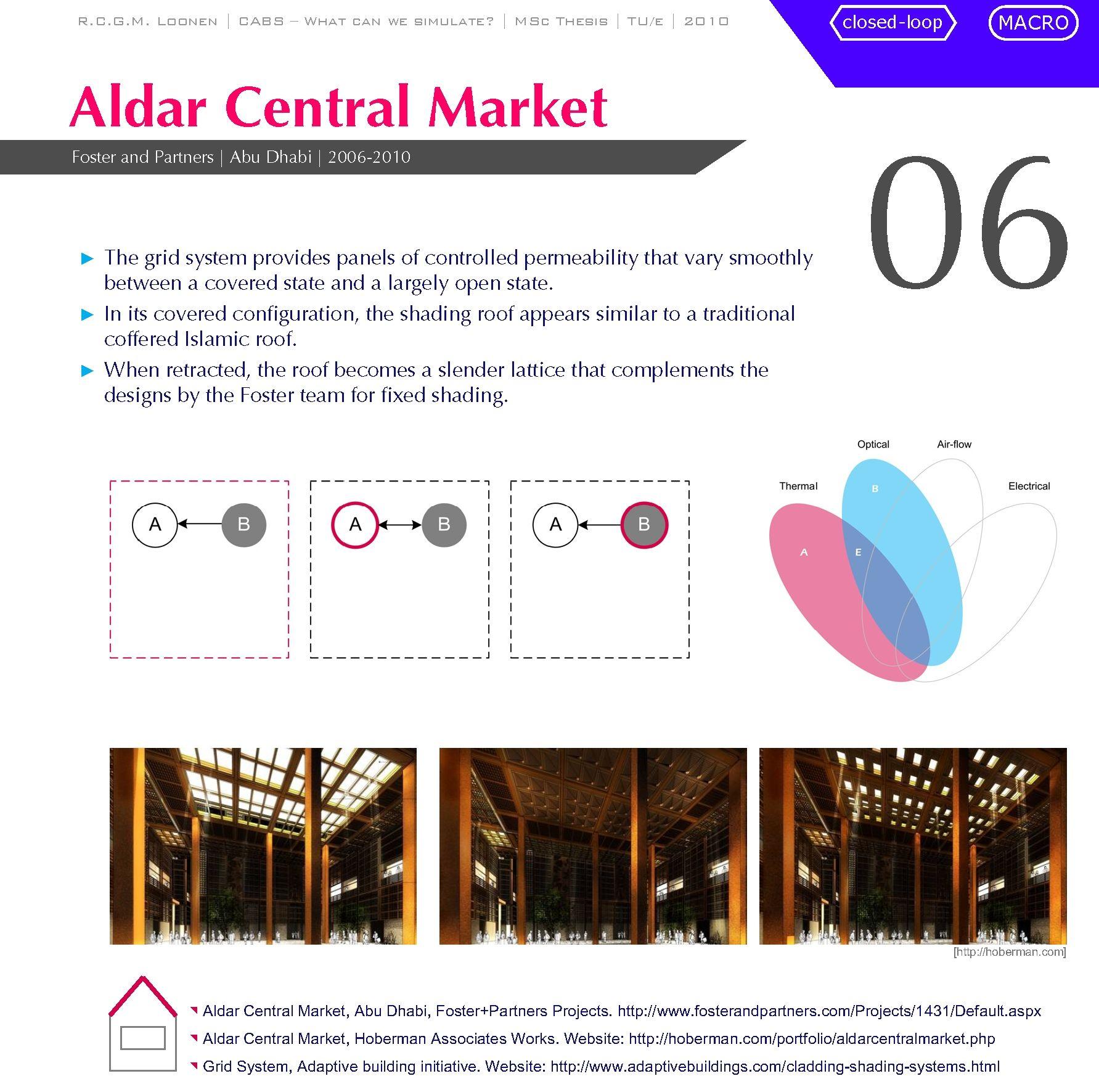 Aldar Central Market