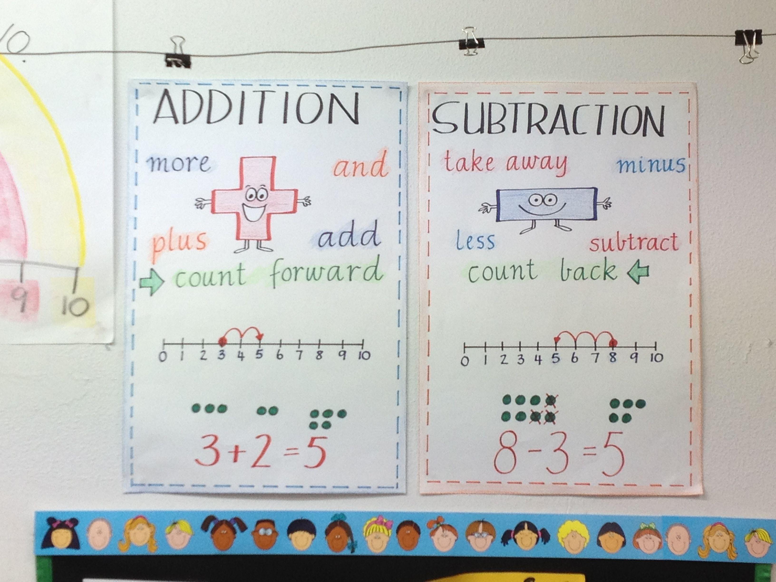 Groß Grad 1 Mathe Arbeitsblatt Addition Und Subtraktion ...