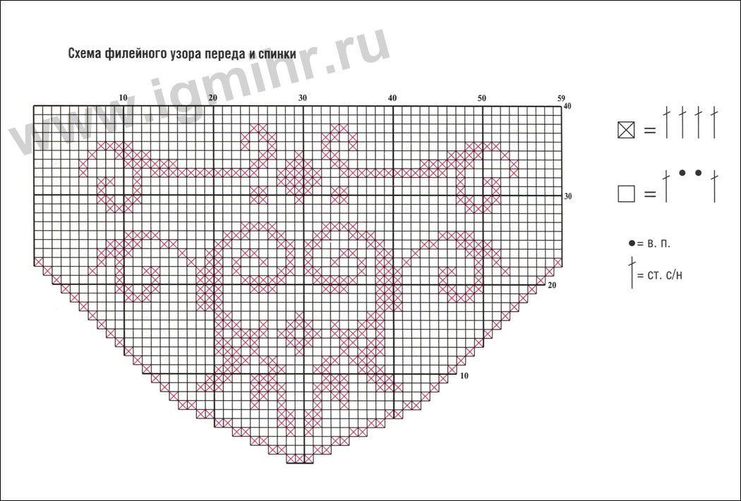 Green Filet Crochet Top. Diagram 3 of 3. Tut in Russian.  ☀CQ #crochet #crafts #DIY