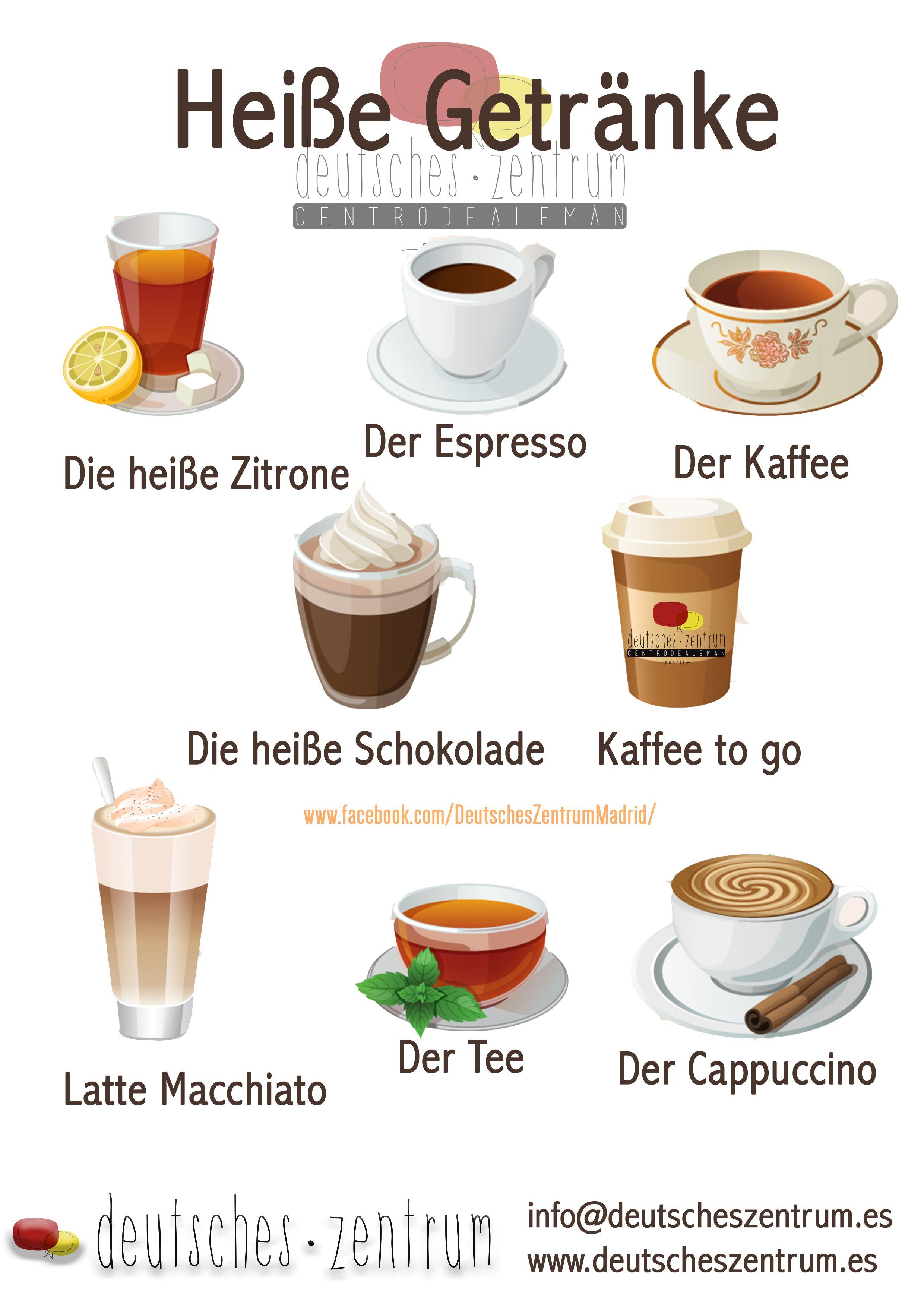Kaffee Deutsch Wortschatz Grammatik Aleman German Daf