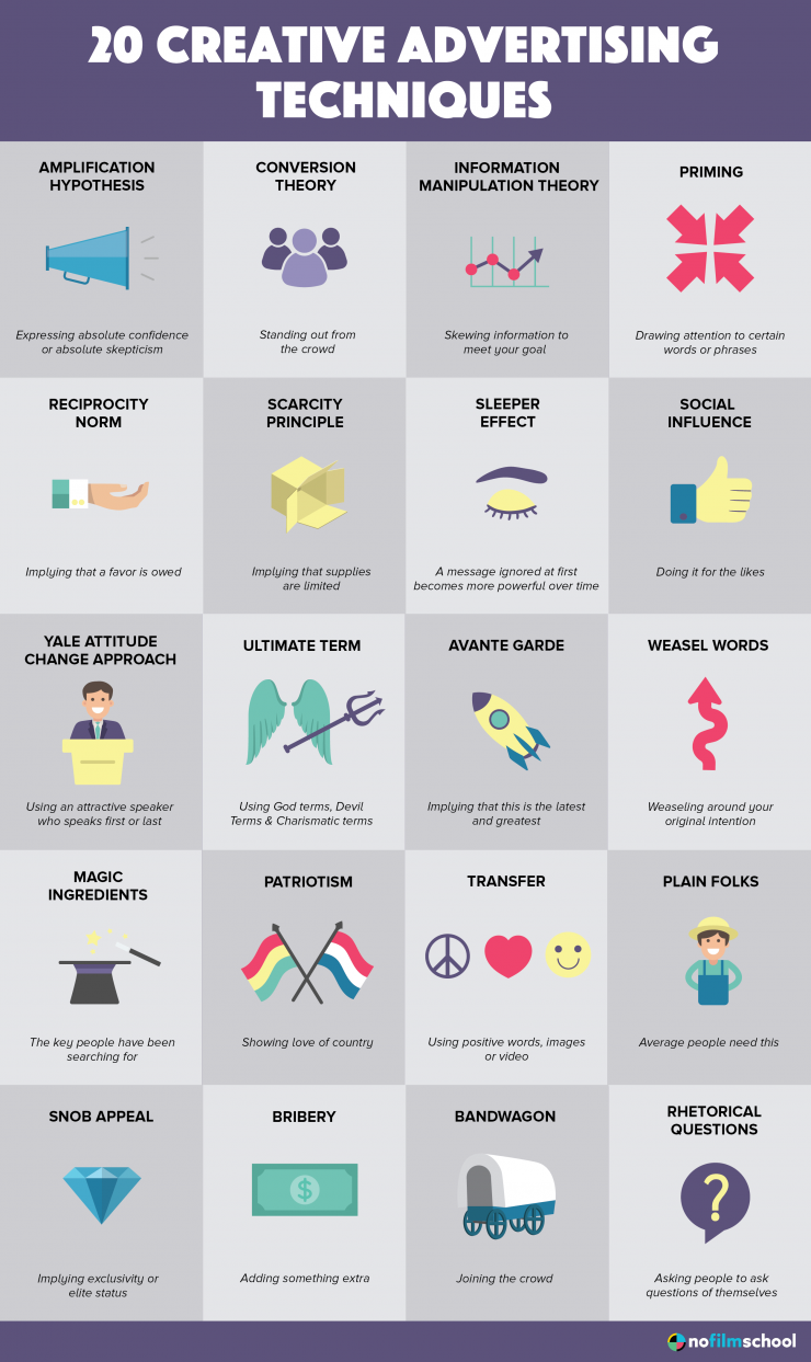 Ethos, Pathos, Logos and the 20 Most Effective Ways to