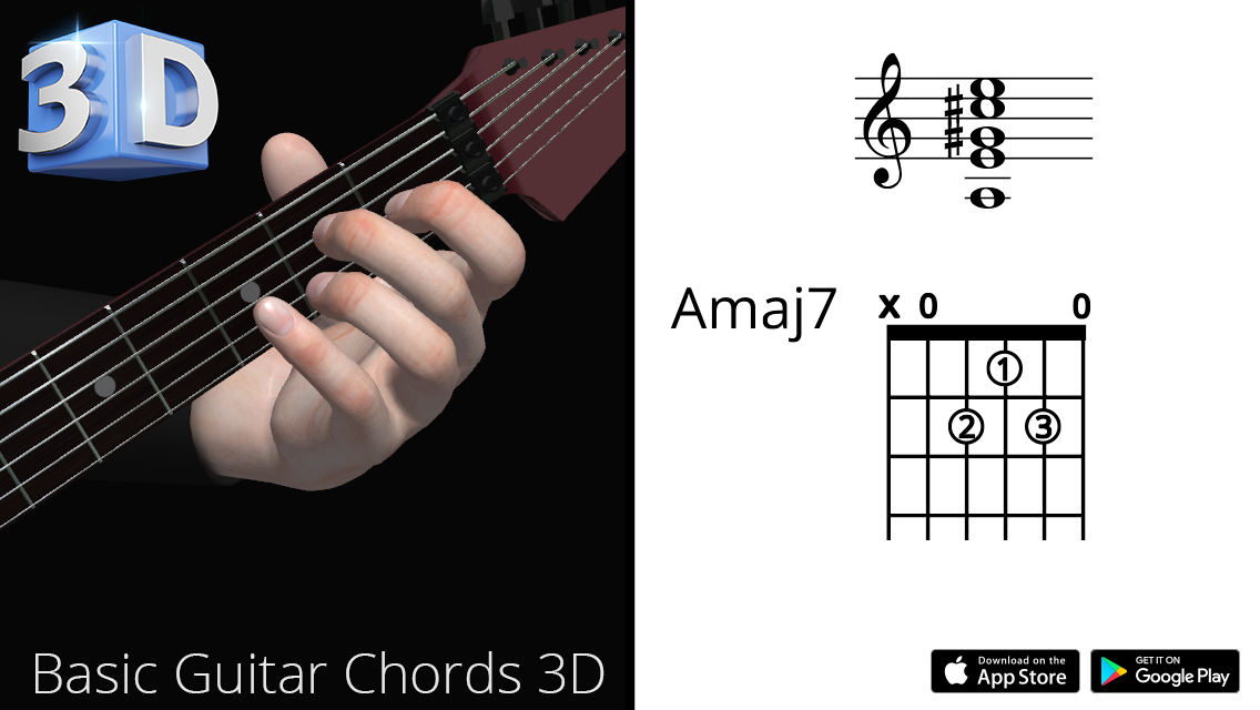 Basic Guitar Chords Amaj7 La Major Maj Seventh Polygonium