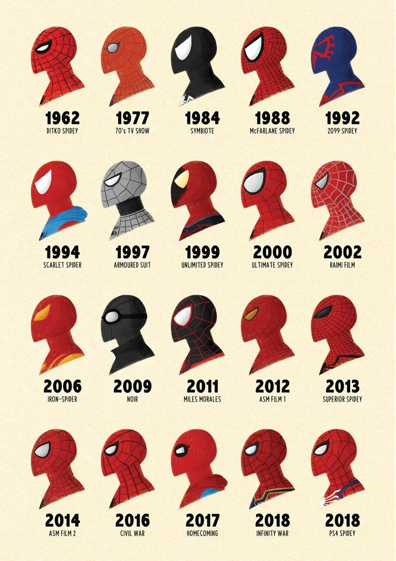 SPIDER-MAN through the ages Marvel Illustrated Poster Gift