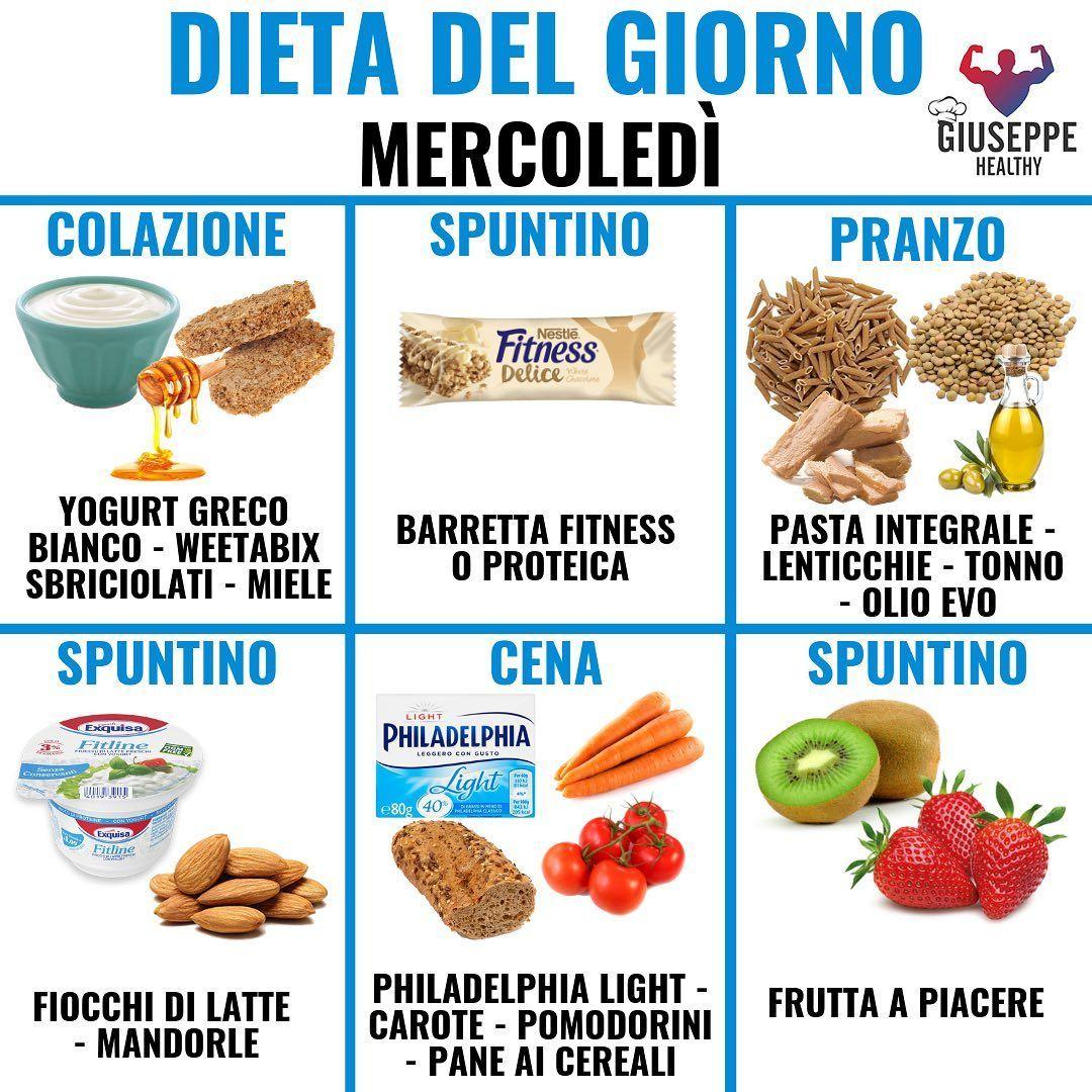 L Immagine Puo Contenere Testo E Cibo Healty Diet Healthy No Calorie Foods