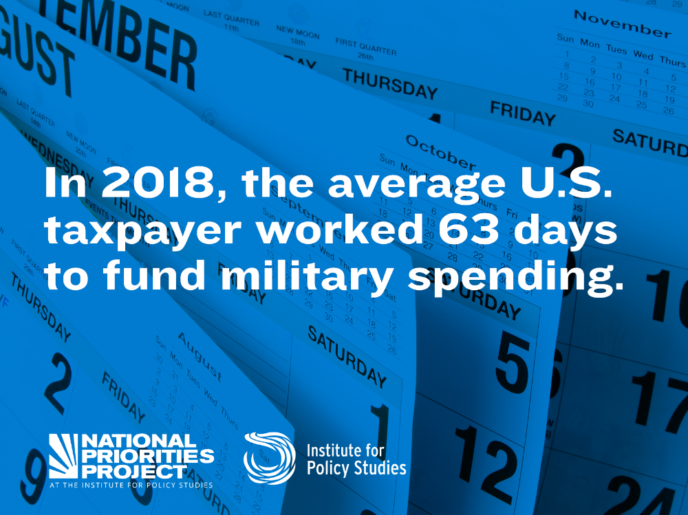 Where Your Tax Dollar Was Spent in 2018 (With images