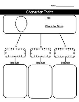 Finding Character Traits: Graphic Organizer {ANY BOOK