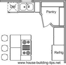 Kitchen With Pantry Pantry Layout Corner Kitchen Pantry Kitchen Layout