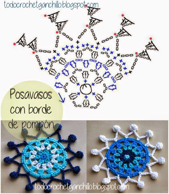 patrón de posavasos | crochet grannys | Pinterest | Crochet, Crochet ...
